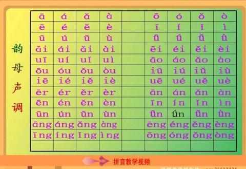 小毛驴在a调五线谱-上的,不过,标在哪个韵母上也是有一   拼音声调怎么标,如何确定