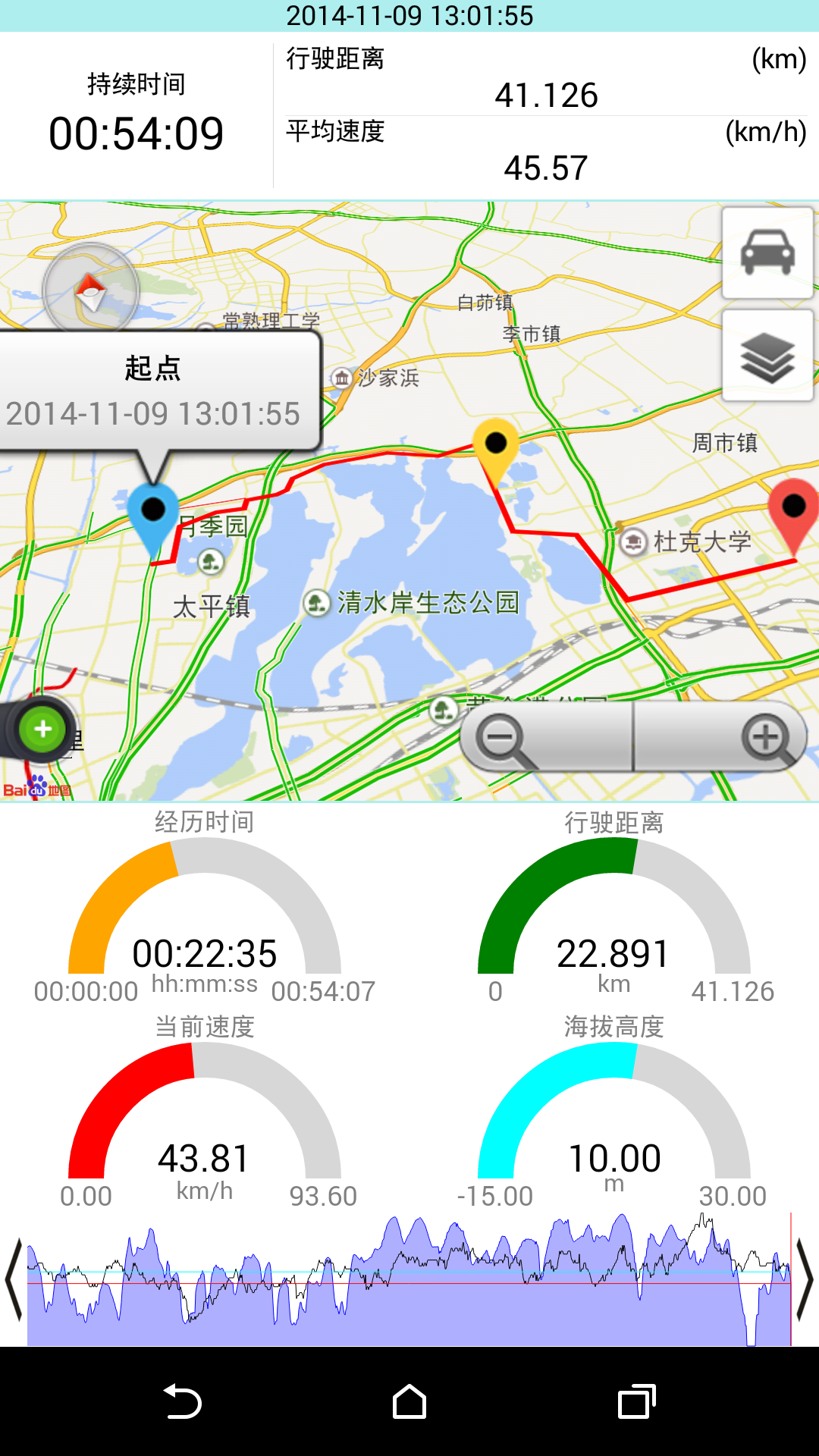 GPS仪表盘截图4
