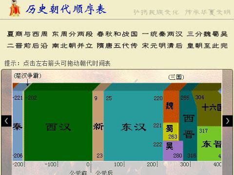 中国历史朝代顺序表图_中国历史朝代图表高清
