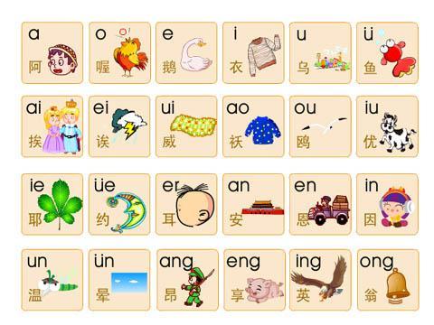 小学生汉语拼音字母表墙贴声母一儿童小学韵母白沙镇年级郑州图片