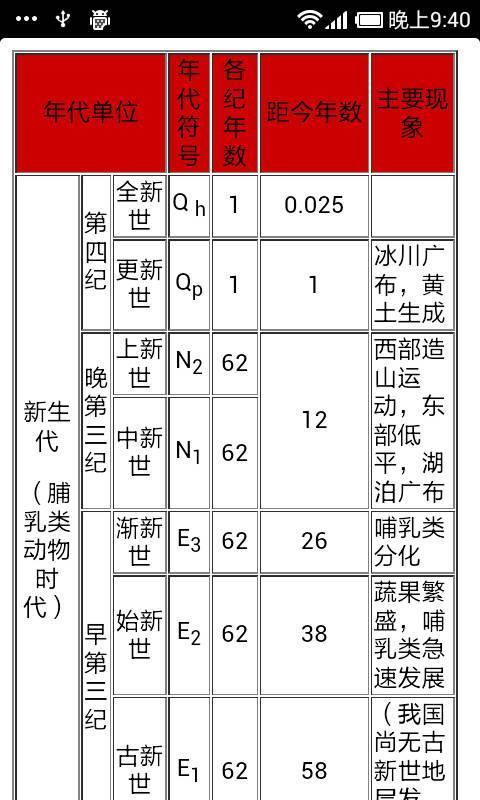 土木建筑手册截图5