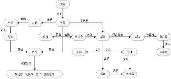 电路 电路图 电子 原理图 600_277